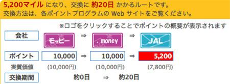 モッピー→jalポイ探