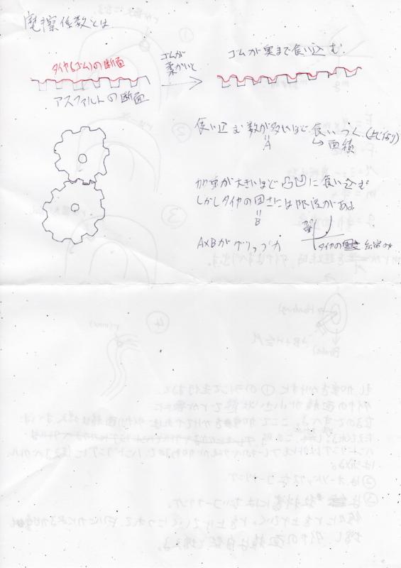 f:id:urncus:20130328104501j:image