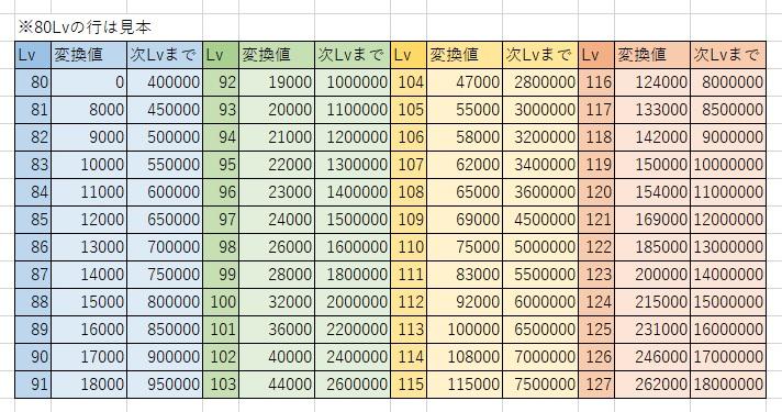 f:id:uroong_t:20190820000158j:plain
