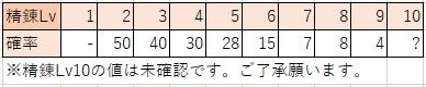 f:id:uroong_t:20190905203007j:plain
