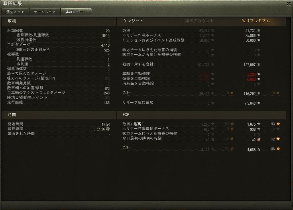 Inden-pz戦果3