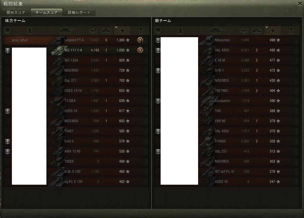 Leopard PT A戦果2