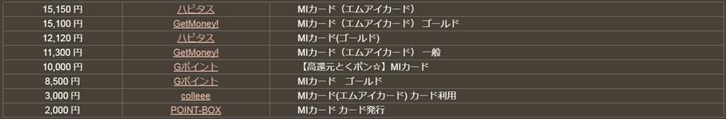 f:id:uruken8:20171202133930j:plain