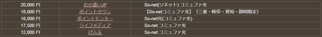 f:id:uruken8:20171204085124j:plain