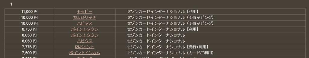 f:id:uruken8:20180117144002j:plain