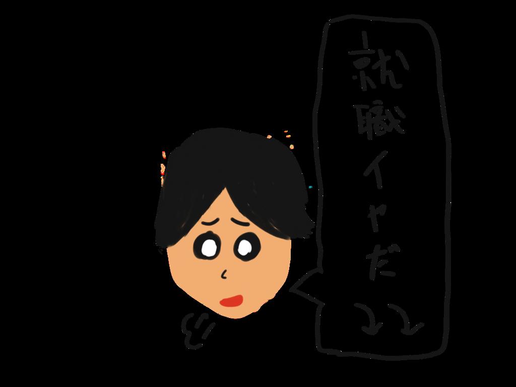 f:id:uruoikun:20170105202536p:plain