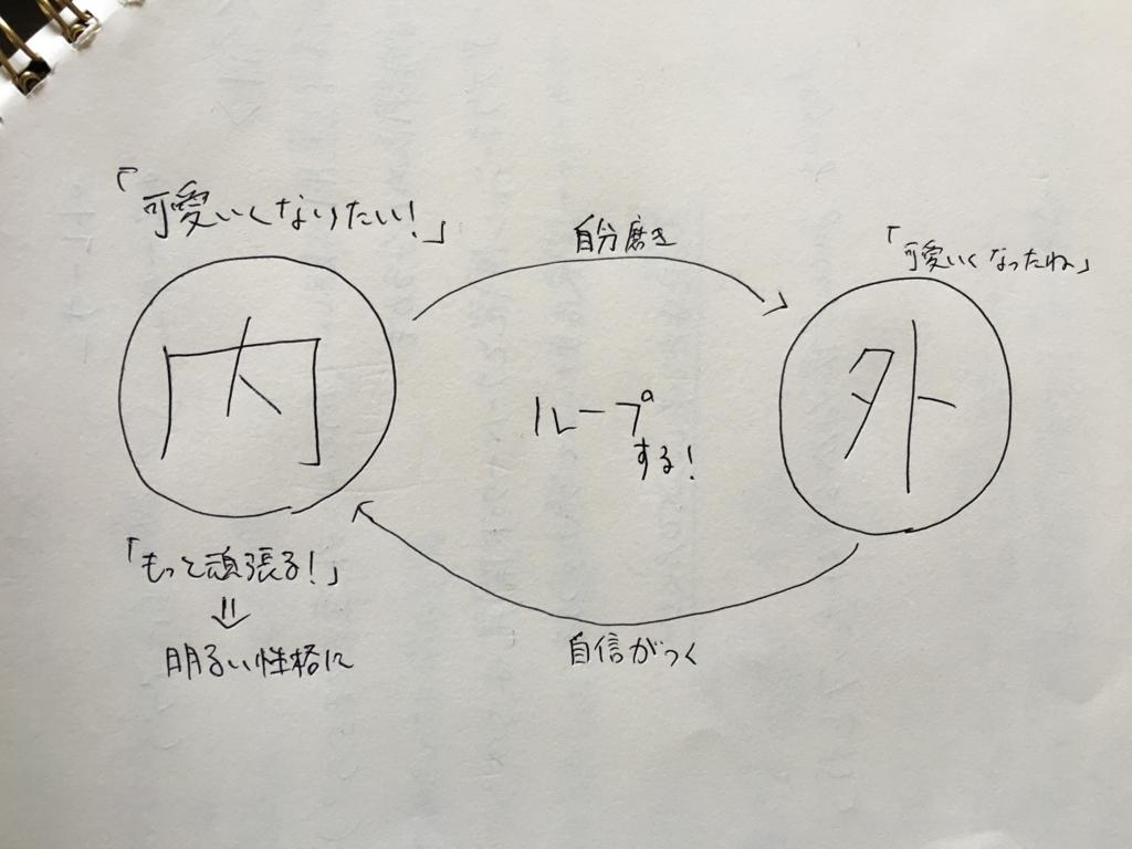f:id:uruoikun:20170408112256j:plain