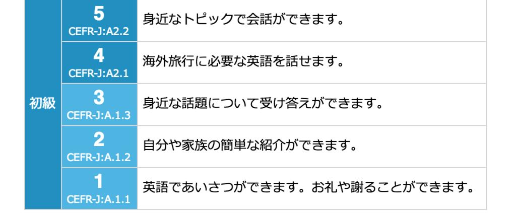 f:id:uruoikun:20170420150255p:plain