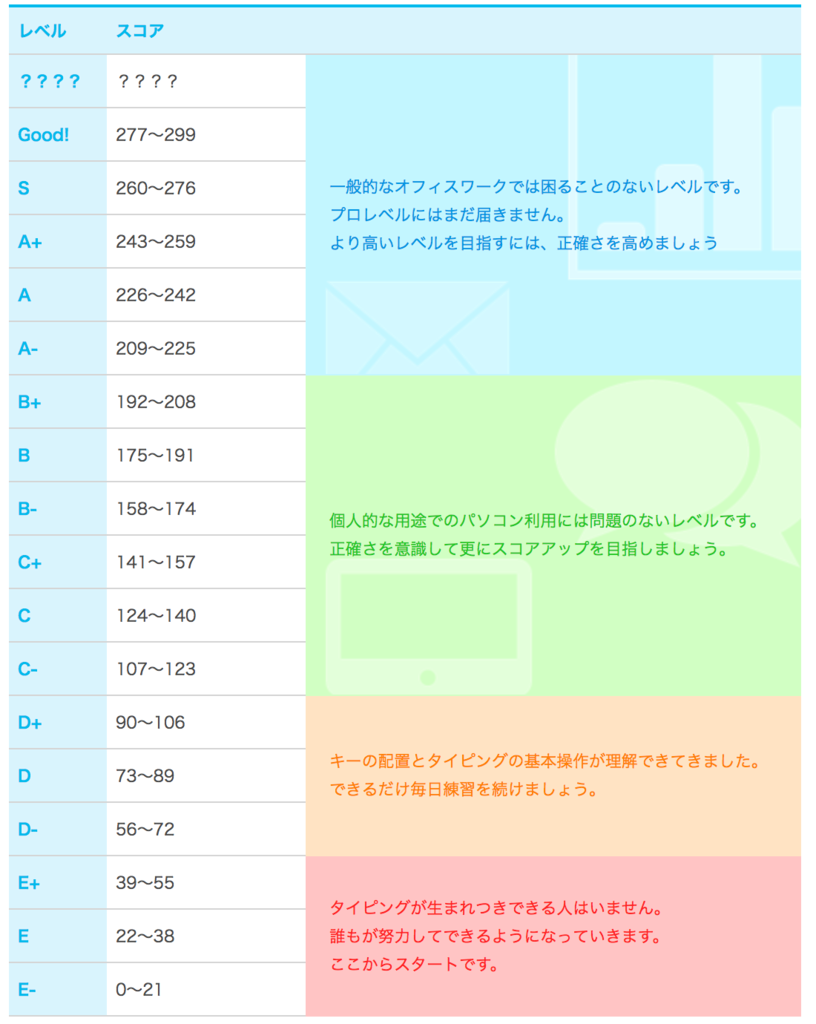 f:id:uruoikun:20170425192918p:plain