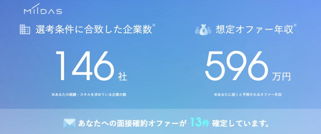 f:id:uruoikun:20170429175025p:plain