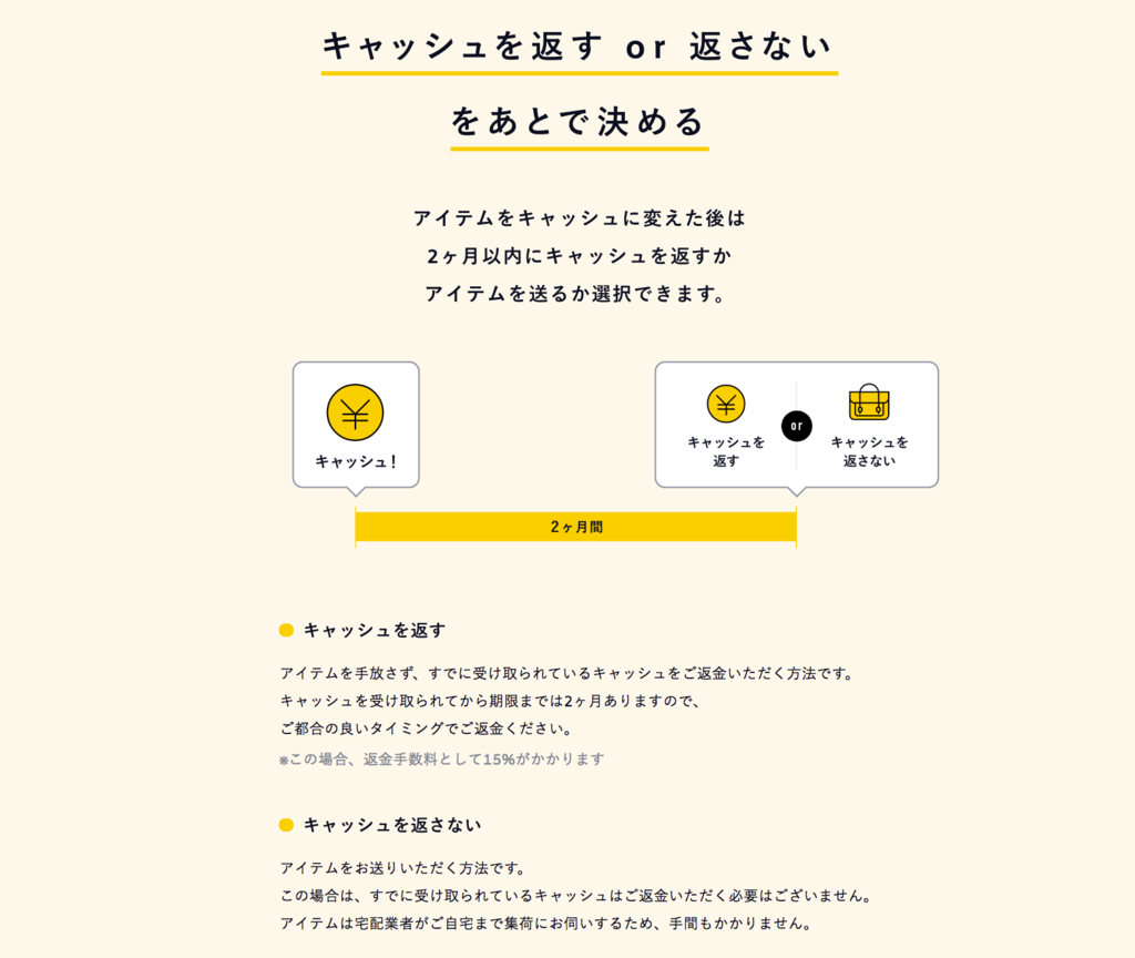f:id:uruoikun:20170628112119p:plain