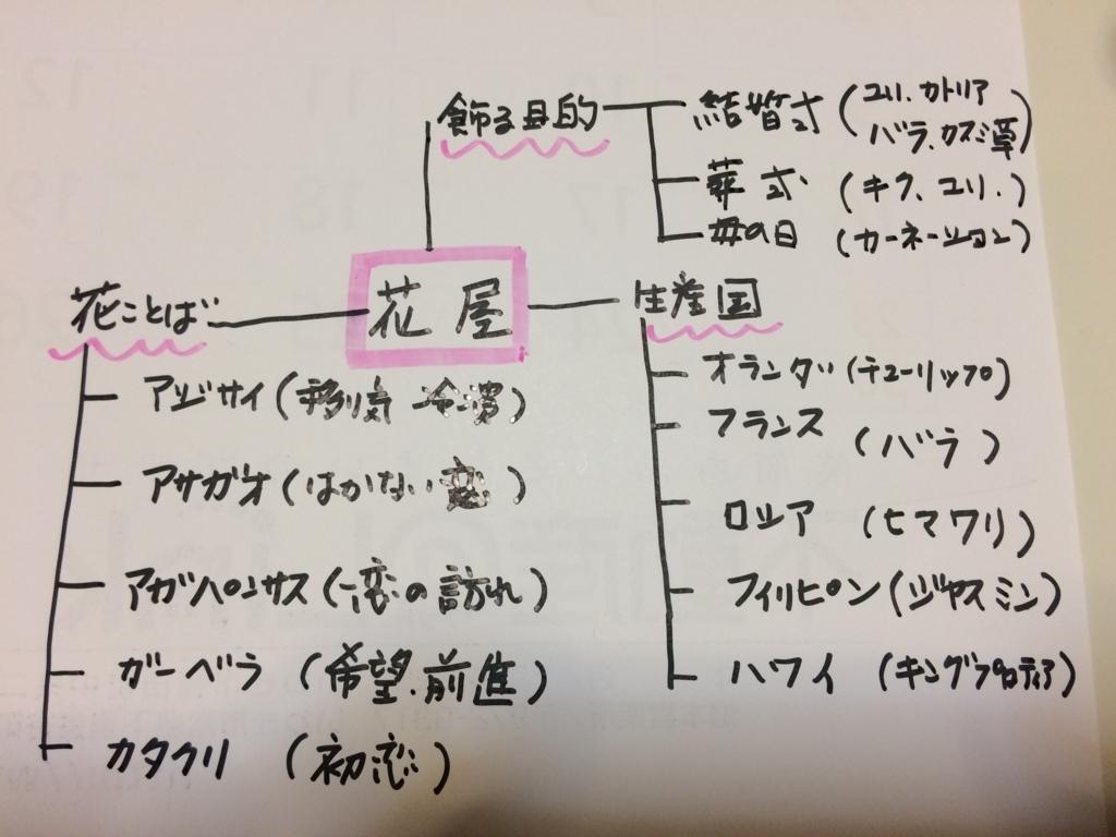 f:id:urusiurusiurusi08:20170618214721j:plain