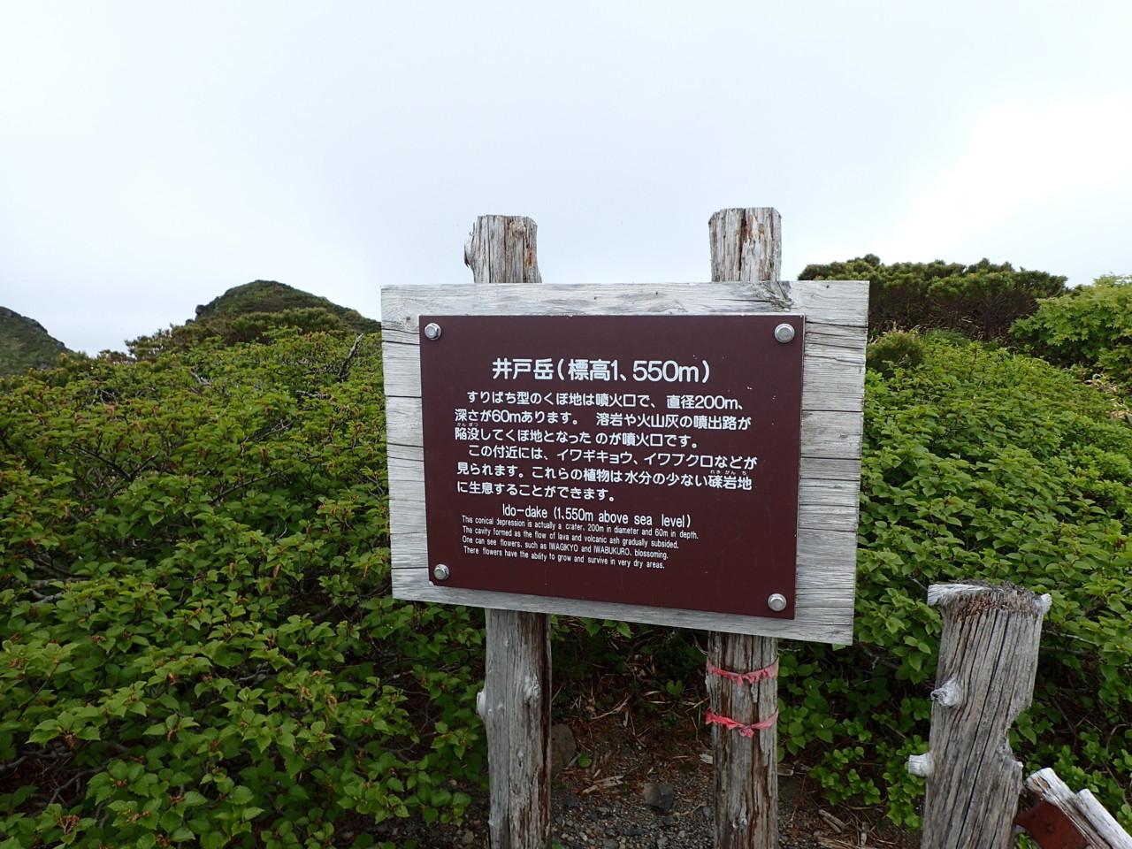 井戸岳ガイド板