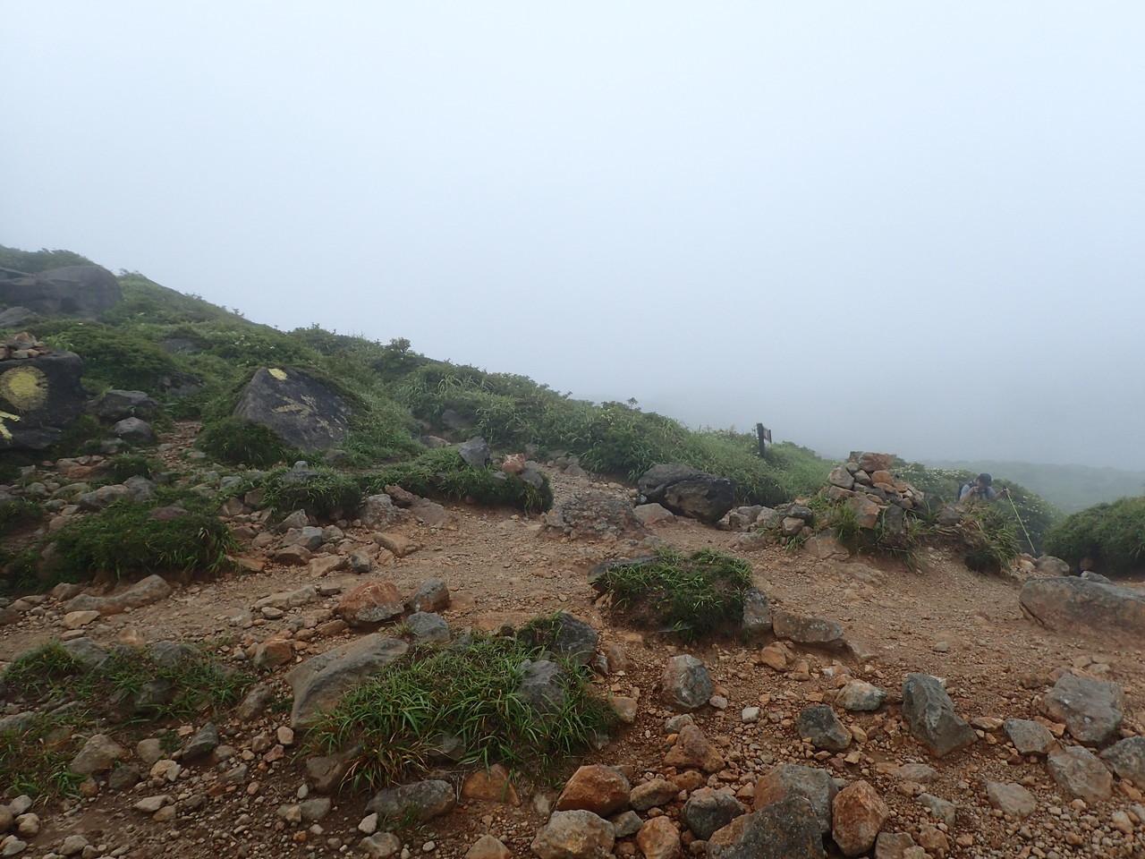 中岳コースへ合流