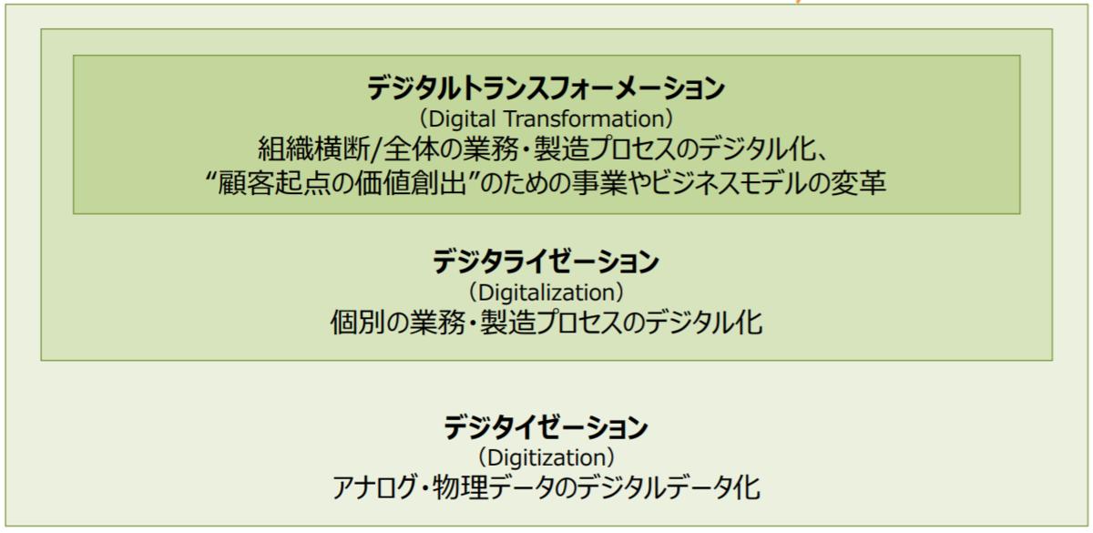 f:id:urwts:20210530103534p:plain