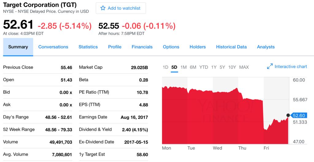 f:id:us_stock_investor:20170617114304p:plain