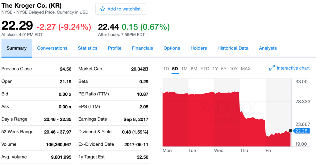 f:id:us_stock_investor:20170617115113p:plain