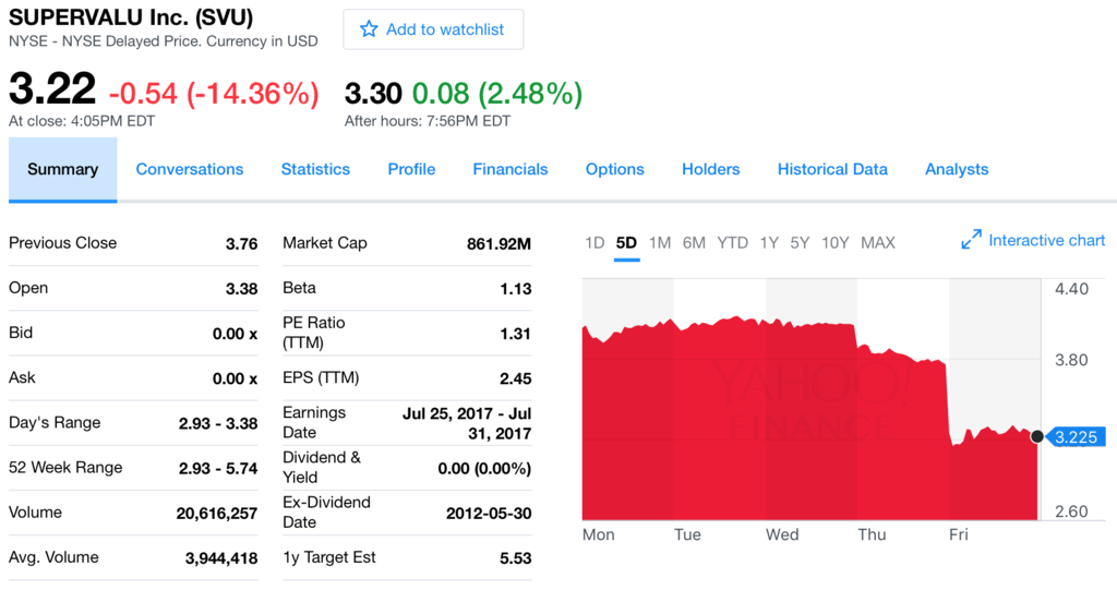 f:id:us_stock_investor:20170617115236p:plain