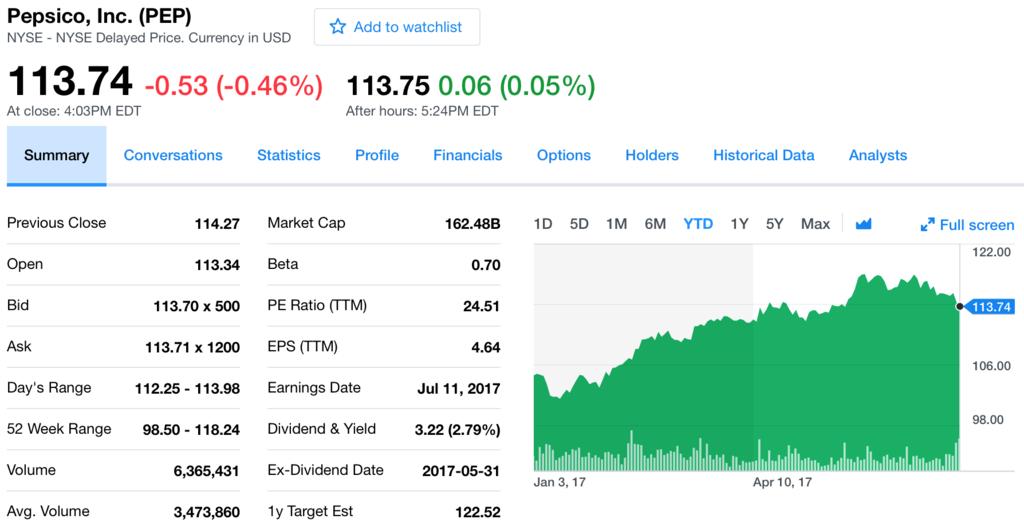 f:id:us_stock_investor:20170712071433p:plain