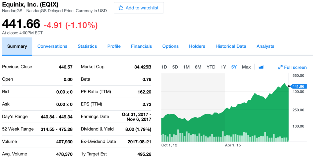 f:id:us_stock_investor:20170923234742p:plain