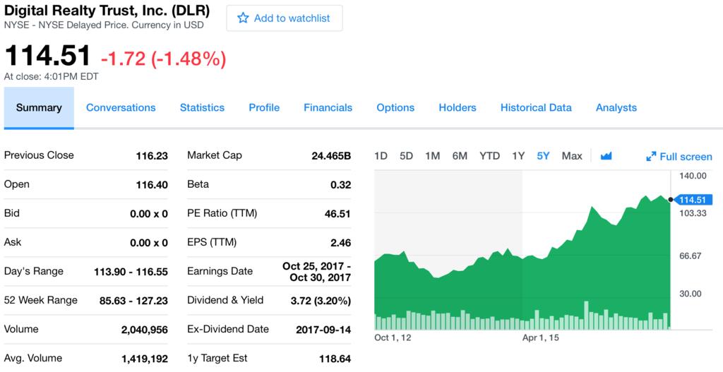 f:id:us_stock_investor:20170924002102p:plain