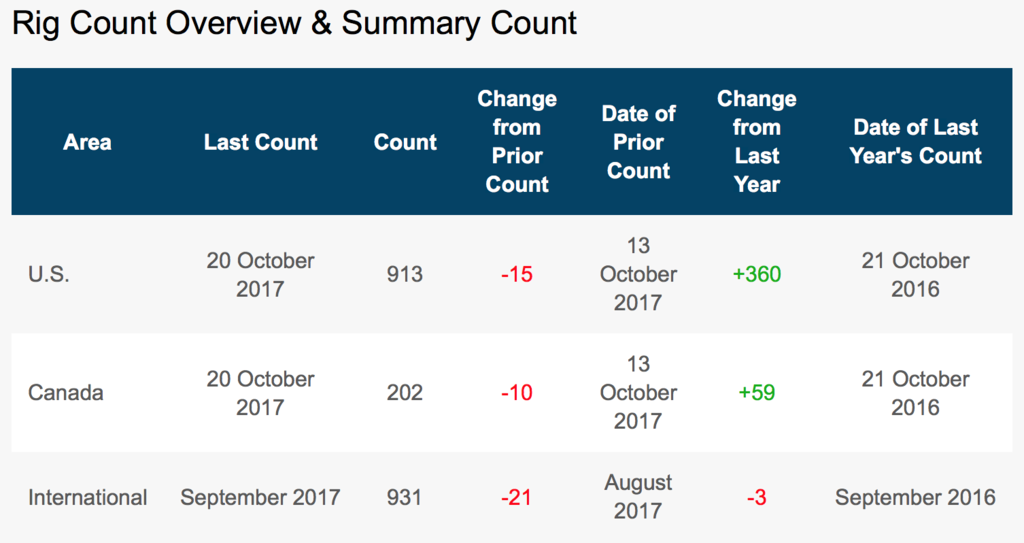 f:id:us_stock_investor:20171022215158p:plain