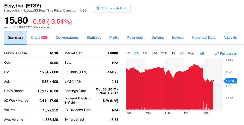 f:id:us_stock_investor:20171024015452p:plain