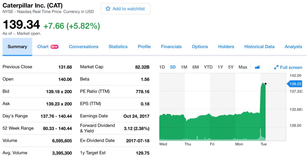 f:id:us_stock_investor:20171025000024p:plain