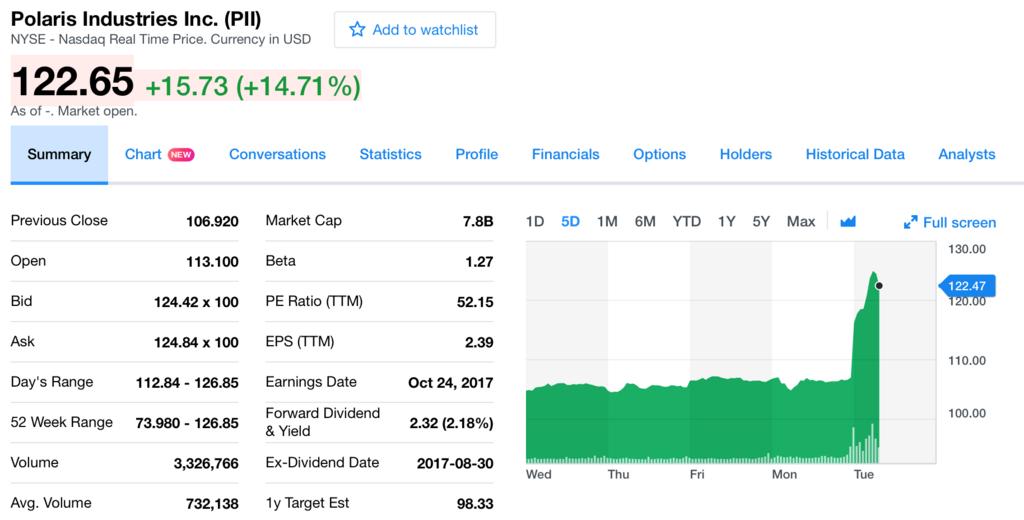 f:id:us_stock_investor:20171025004637p:plain