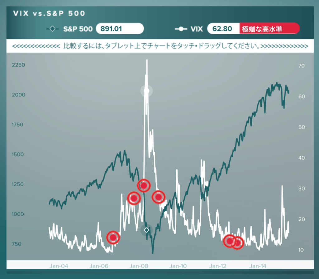 f:id:us_stock_investor:20171105004446p:plain
