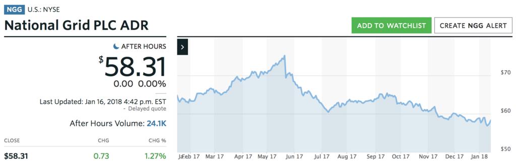 f:id:us_stock_investor:20180117184039p:plain