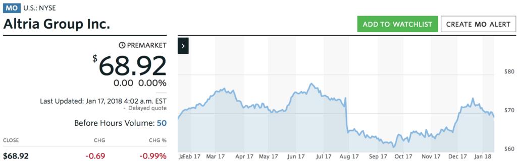f:id:us_stock_investor:20180117185120p:plain