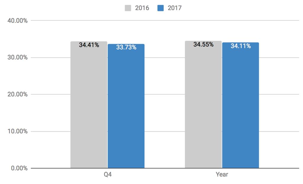 f:id:us_stock_investor:20180228223940p:plain