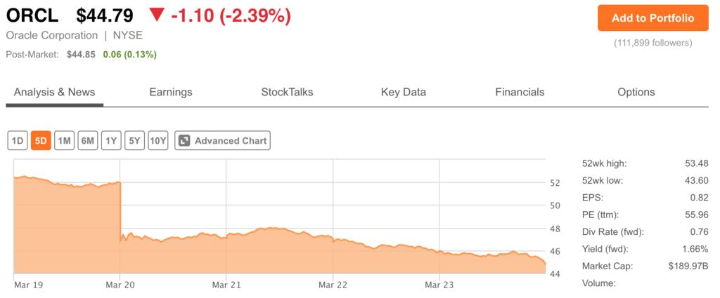 f:id:us_stock_investor:20180324141017p:plain