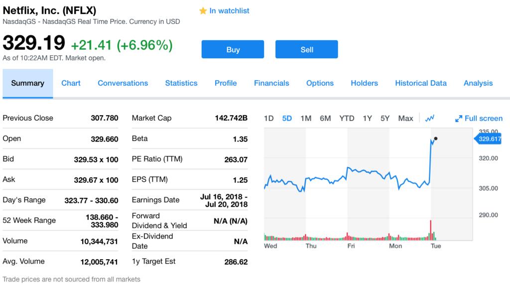 f:id:us_stock_investor:20180417232236p:plain