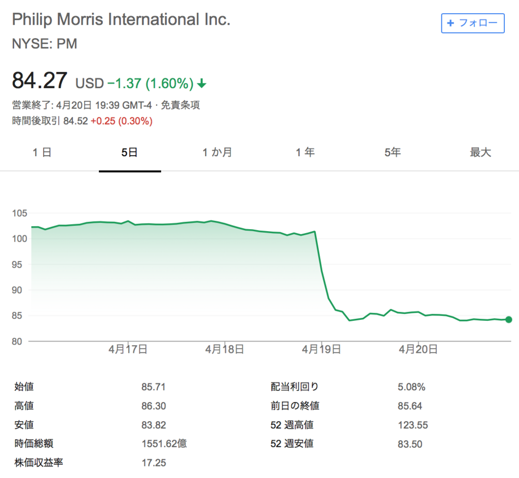 f:id:us_stock_investor:20180421134144p:plain
