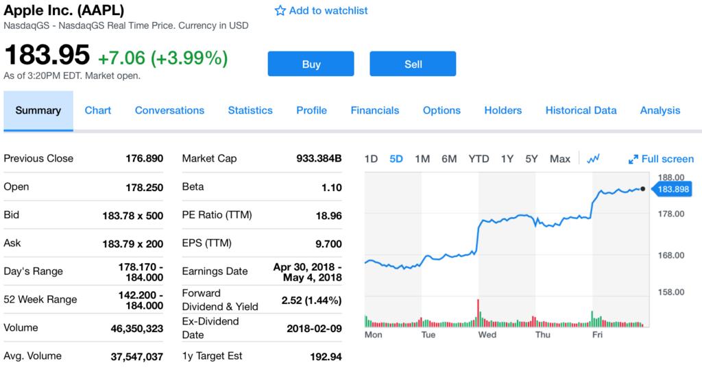 f:id:us_stock_investor:20180505042321p:plain