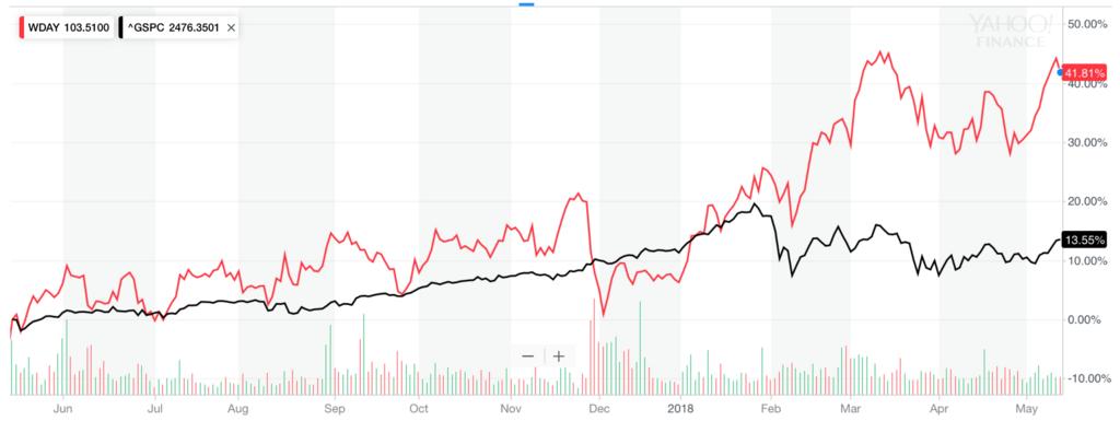 f:id:us_stock_investor:20180513213744p:plain