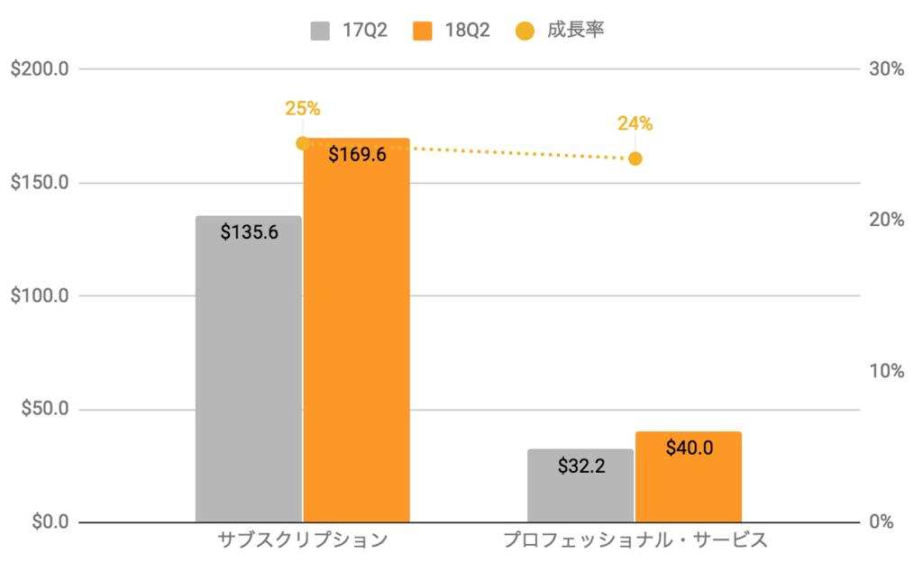 f:id:us_stock_investor:20180825123620p:plain