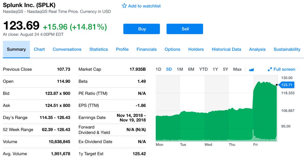 f:id:us_stock_investor:20180826124922p:plain