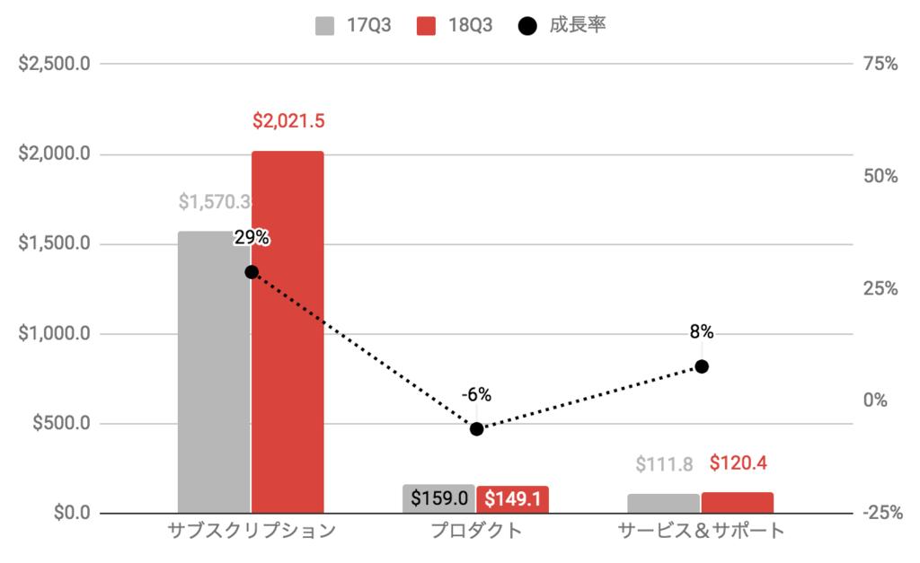 f:id:us_stock_investor:20180915100837p:plain