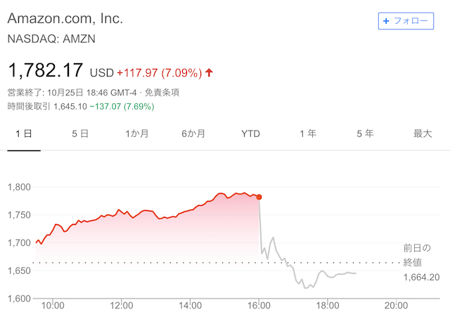 f:id:us_stock_investor:20181026075704p:plain