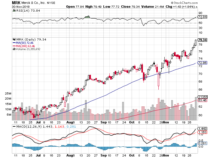 f:id:us_stock_investor:20181202093954p:plain