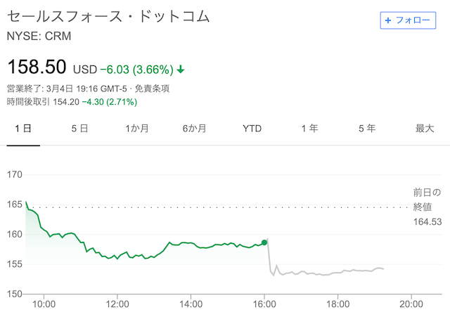 f:id:us_stock_investor:20190305092008p:plain