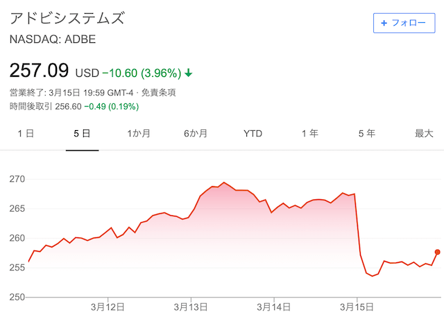 f:id:us_stock_investor:20190316100036p:plain