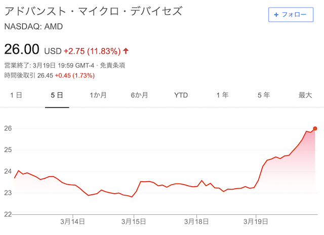 f:id:us_stock_investor:20190320091454p:plain