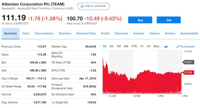 f:id:us_stock_investor:20190418072251p:plain