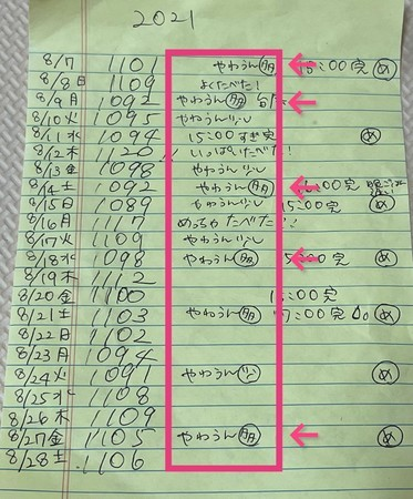 f:id:usa-kounosuke:20210922104741j:image