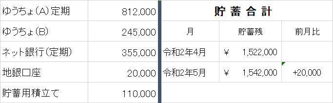 f:id:usa32:20200601094415p:plain