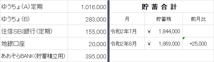 f:id:usa32:20200901090152p:plain